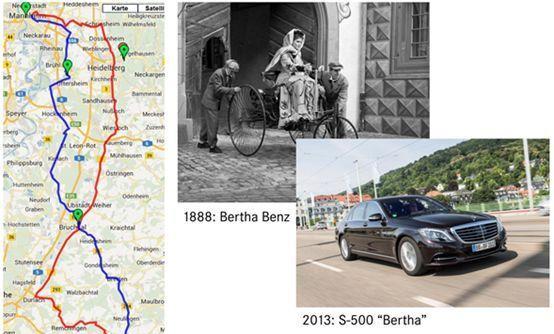 车闻频道 汽车新闻  bertha的核心传感器是一个1024*440像素的fov为45