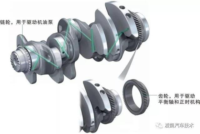 0_tfsi发动机特点及曲柄连杆机构构造