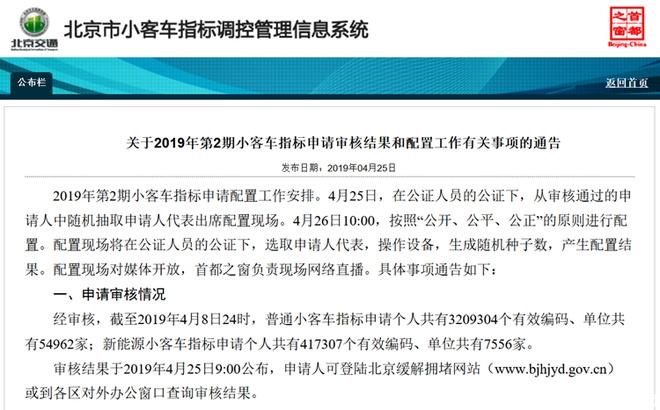北京新能源指标已排至2027年 42万人排队申请!