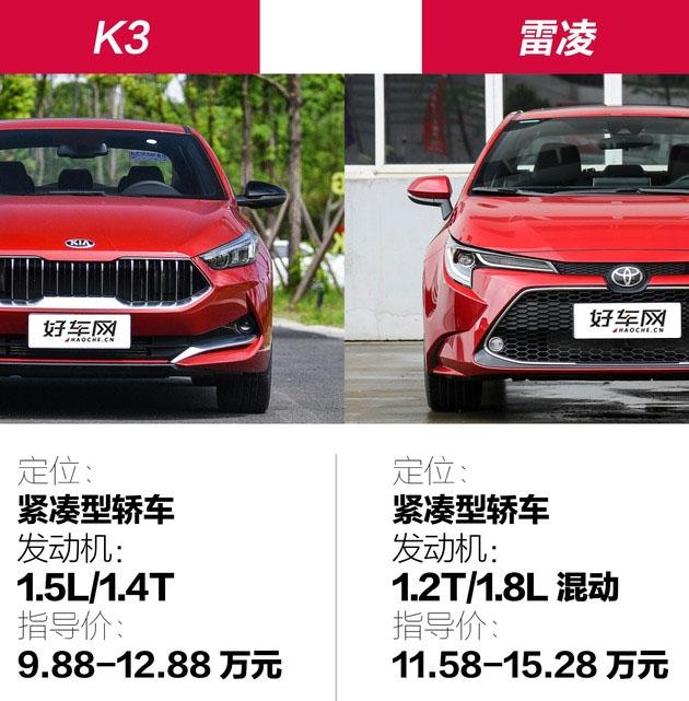 紧凑型轿车的代表 起亚K3较量丰田雷凌
