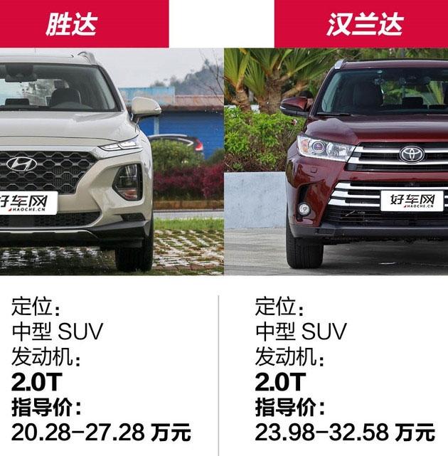 寻衅中型SUV的霸主职位 现代胜达较量丰田汉兰达