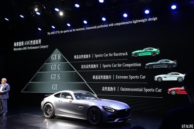 新款梅赛德斯AMG GT家族上市 售131.88-182.68万