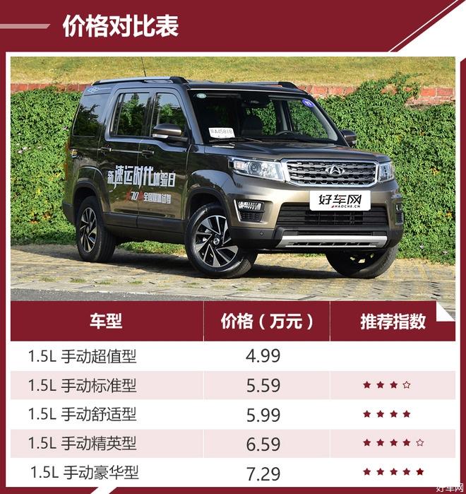 宜家宜商的全能SUV 长安欧尚X70A购车手册