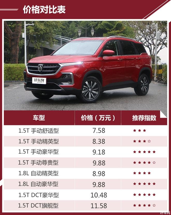 强烈推荐豪华型 宝骏530购车手册