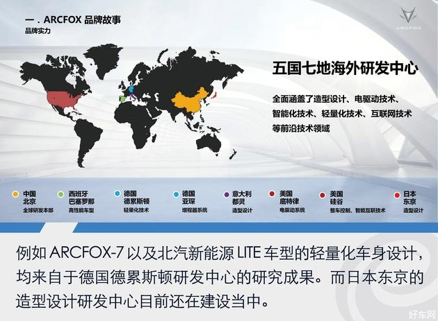 来自于中国的纯电动GT超跑 简单体验ARCFOX-7
