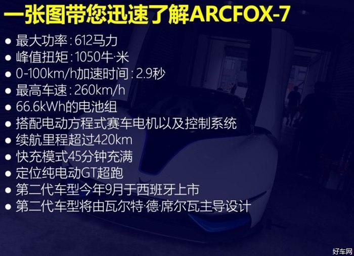 百公里加速仅需2.9秒的国产超跑 实拍ARCFOX-7