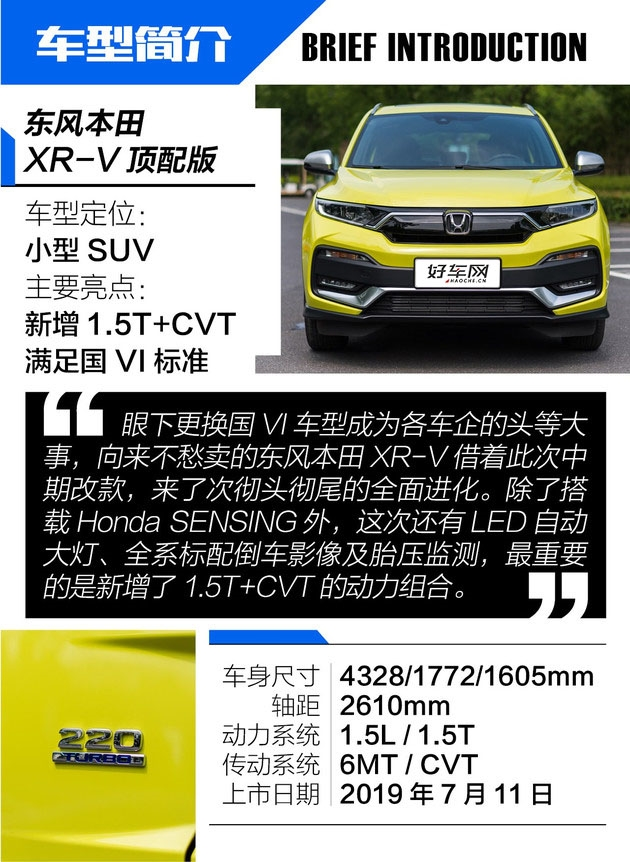 科技与动力的全面进化 试驾本田XR-V