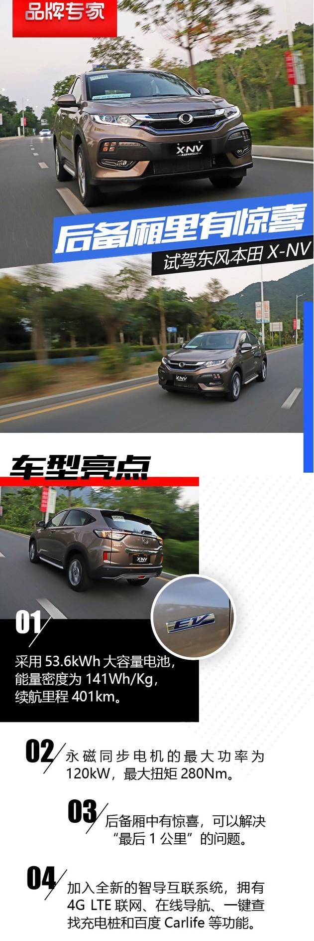 强大性能下的特殊惊喜 试驾东风本田X-NV