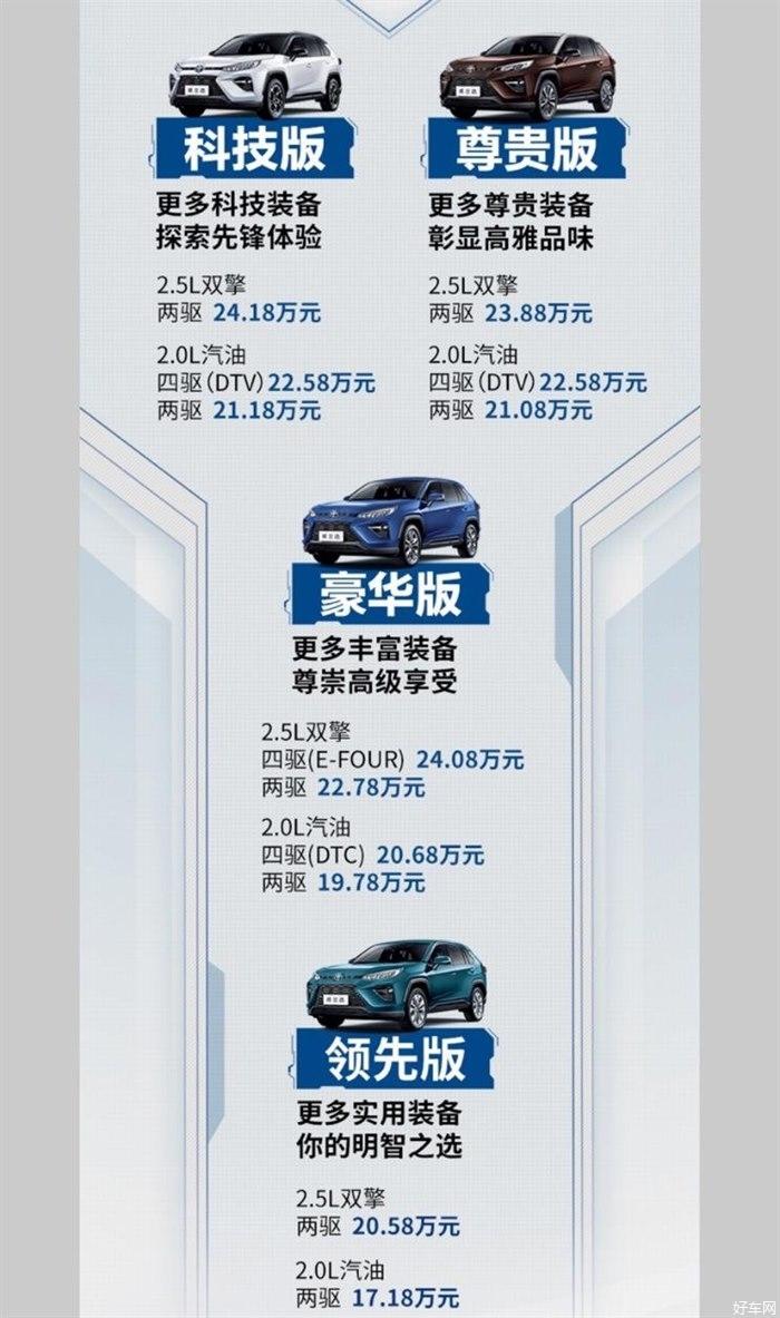 廣汽豐田威蘭達正式上市 售價17.18萬元起